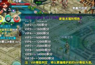 《忘仙》vip是永久的吗 忘仙vip开通攻略及价格详解