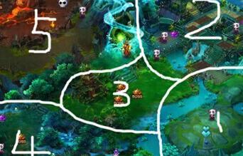 《六界仙尊》魔王谷怎么关门 魔王谷全方位大解析