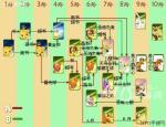 《口袋精灵2》之宠物进化路径